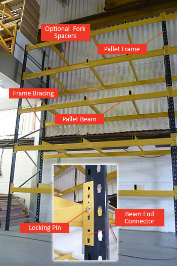 pallet racking diagram guide